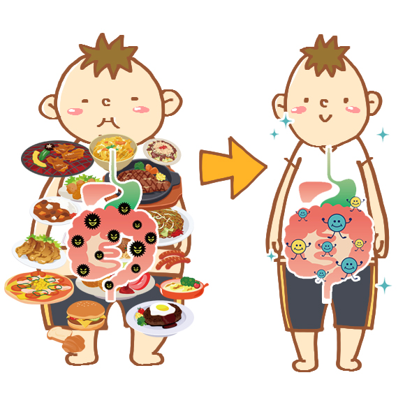 断食 効果