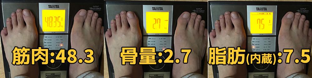 回復食3日目ダイエット効果