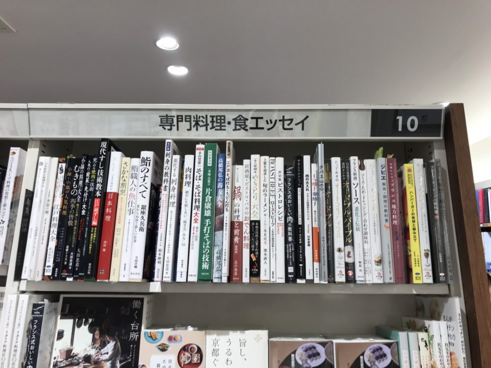 食生活アドバイザーテキスト BOOK1st